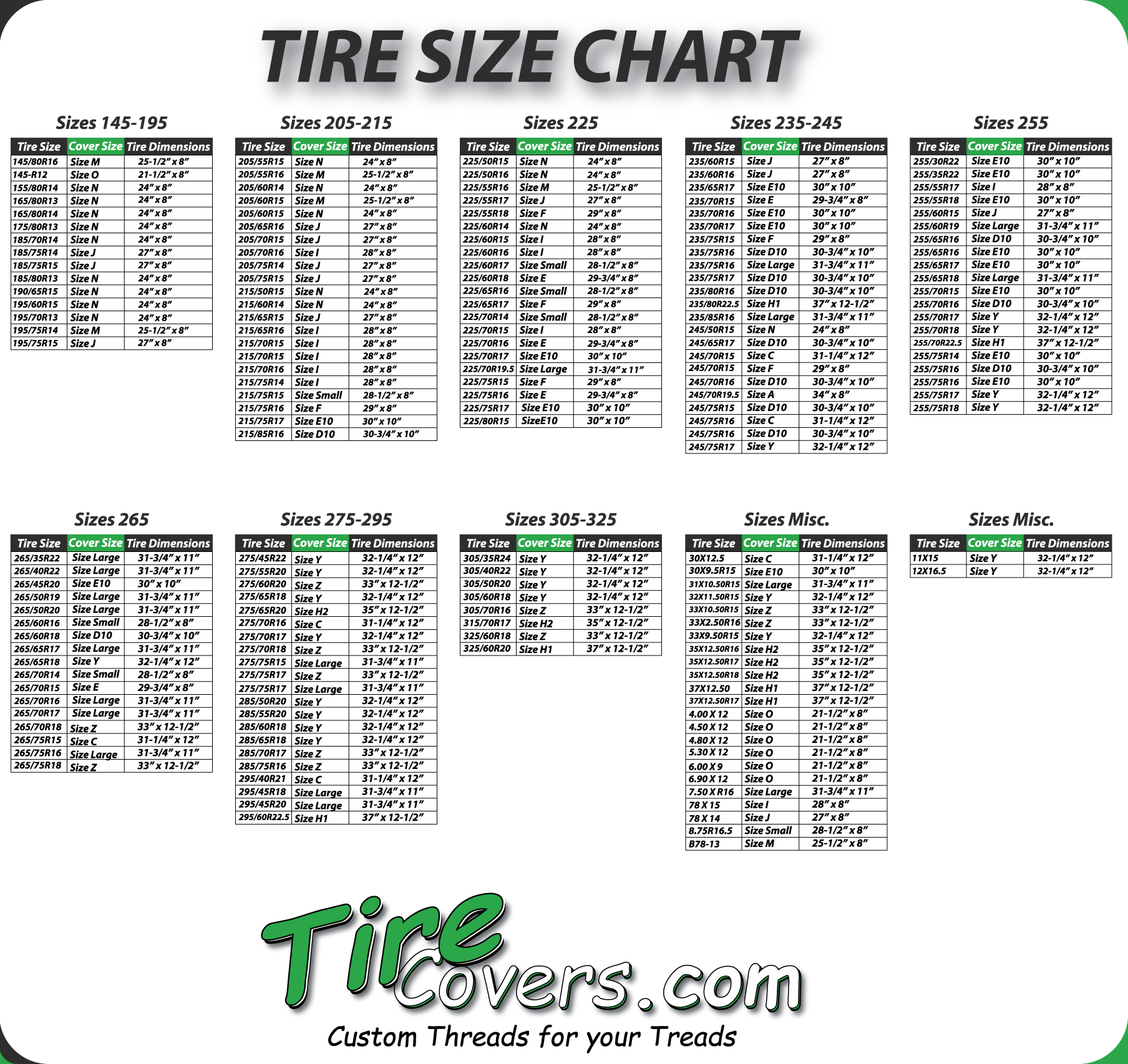 Truck Tires Sizes Chart >> Truck Tire Size Chart - Tractor tire conversion chart - ayucar
